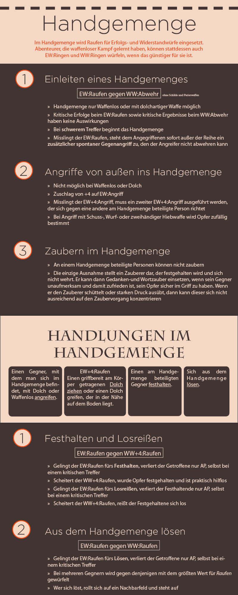 Infografik Midgard Handgemenge