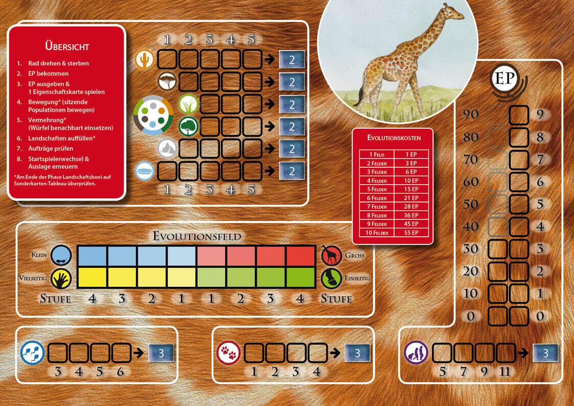 Abbildung des Spielertableaus Rot aus dem Brettspiel Biosphere